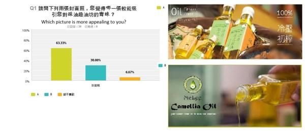 mclee oil 2.png