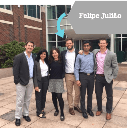 Felipe Julião with his 1st Year SLE Group. Babson SLE Groups (Signature Learning Experience Groups) are made up of 5-6 students from diverse backgrounds.