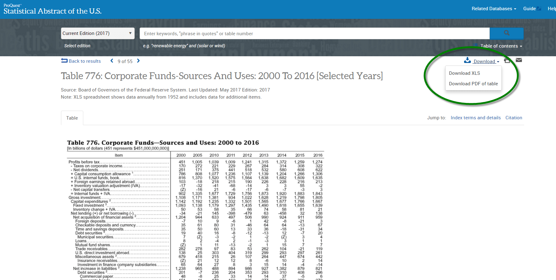download The Fertilizer Industry 2001