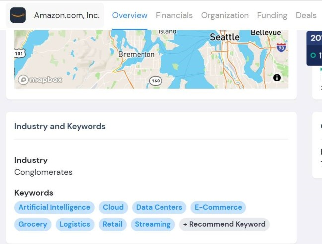 industry description and keywords for Amazon