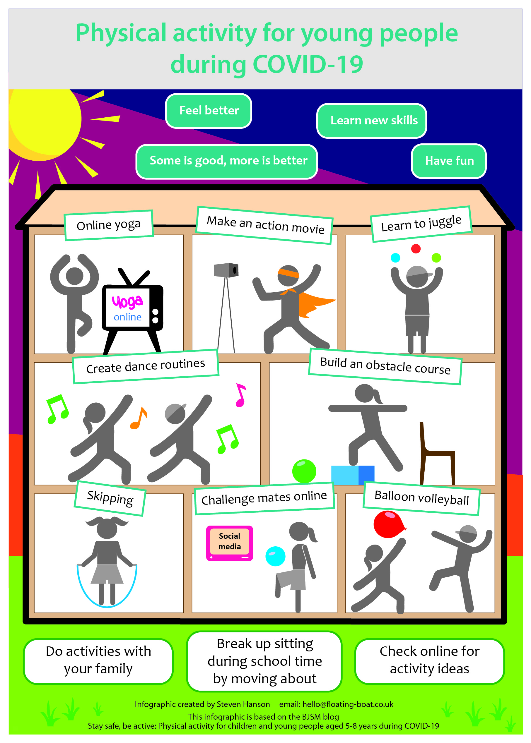 Physical Activity For Children And Young People Aged 5 18