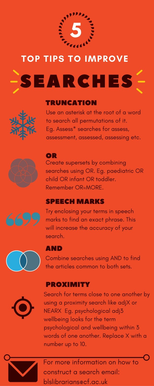 infographic-searches