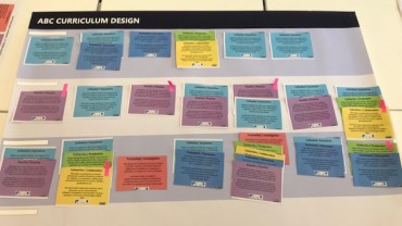 Image of ABC Learning Design cards