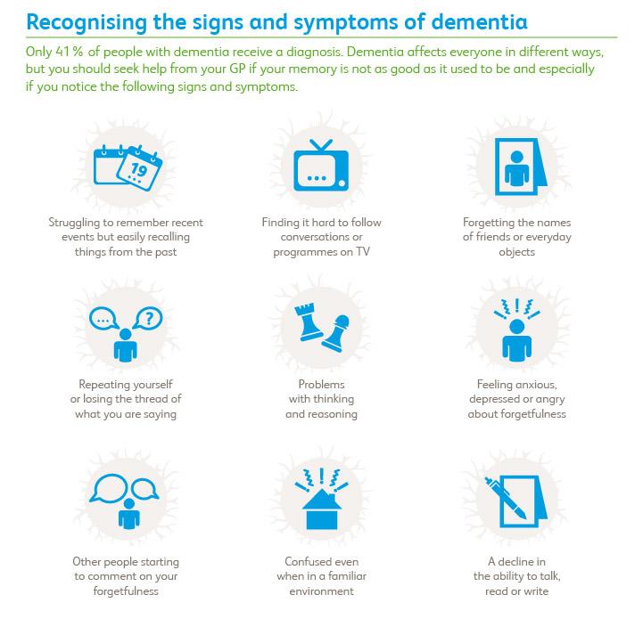 dementia info 3