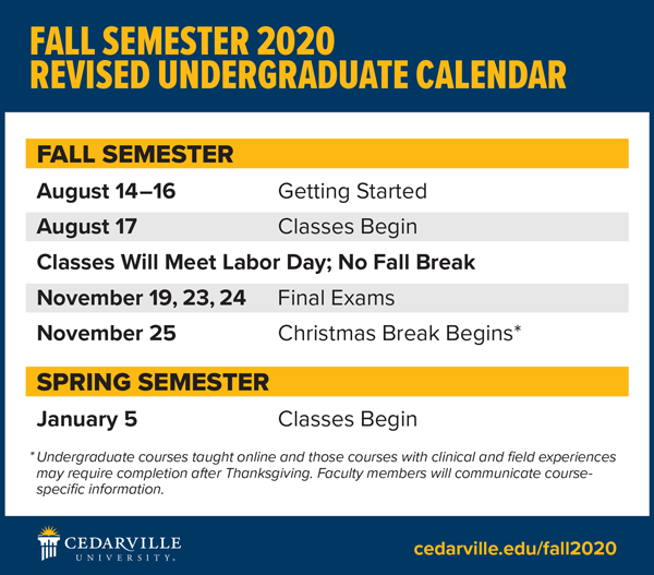 Chart showing the fall semester 2020 revised schedule for undergraduate. Classes begin August 17. Classes will meet Labor Day. There will be no Fall Break. Final exams are November 19, 23, and 24. Christmas break begins November 25. Note that undergraduate courses taught online and those courses with clinical and field experiences may require completion after Thanksgiving. Faculty members will communicate course-specific information.