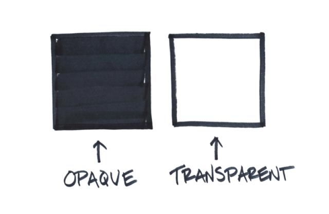Opaque and Transparent