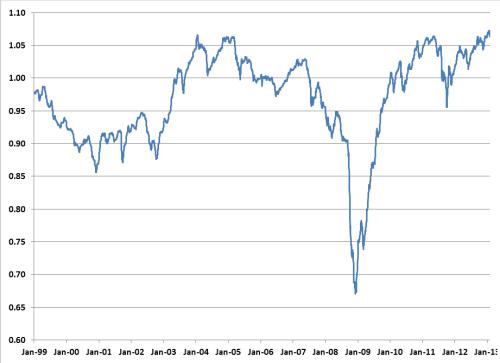 JPM-Domestic-HY-Index-Price.fw