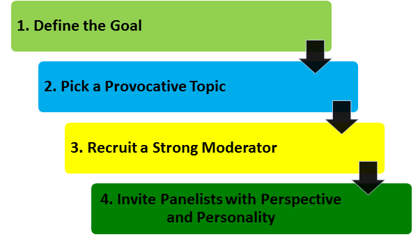 four-steps-of-preparation2