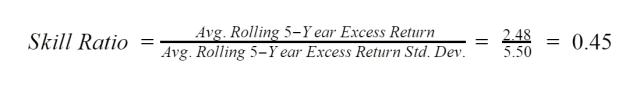 Skill Ratio Formula