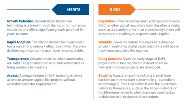 Cryptocurrency Merits and Risks Chart