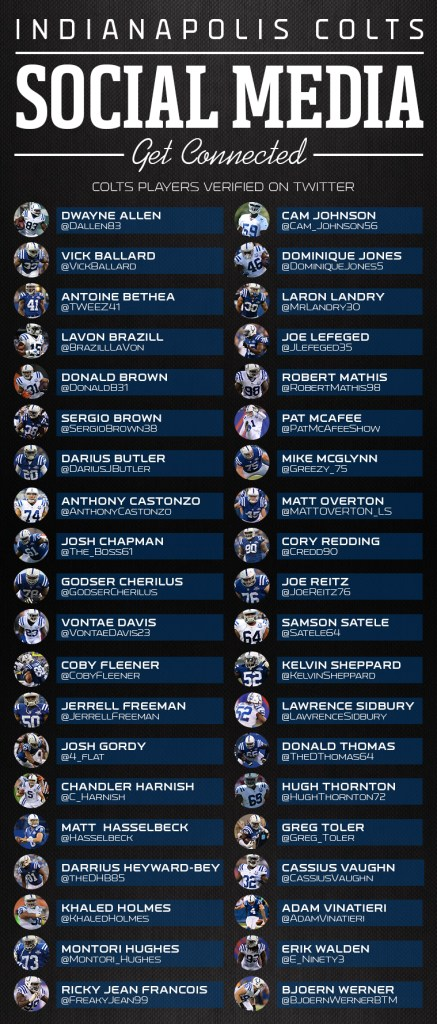 Colts-Players