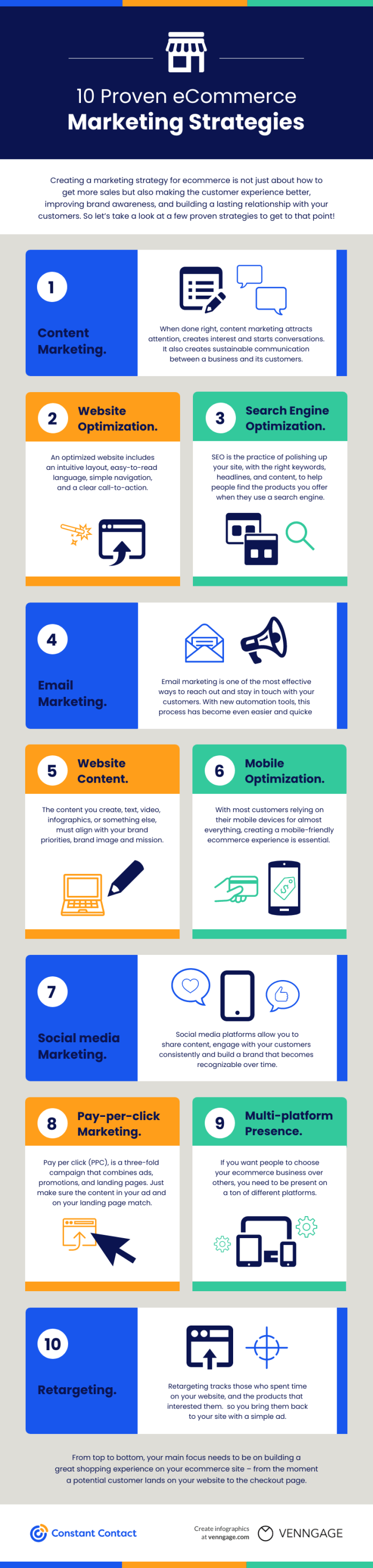 10 proven ecommerce strategies