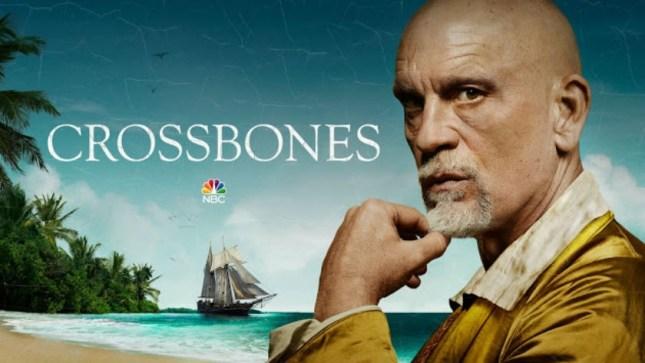 Crossbones_840_473_100