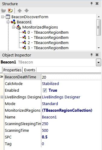 MonitorizedRegionsProperty