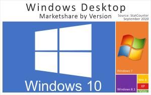 windows-desktop-versions