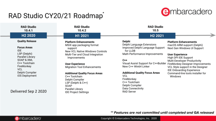 rad2020roadmap05