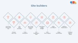 Site2520builders