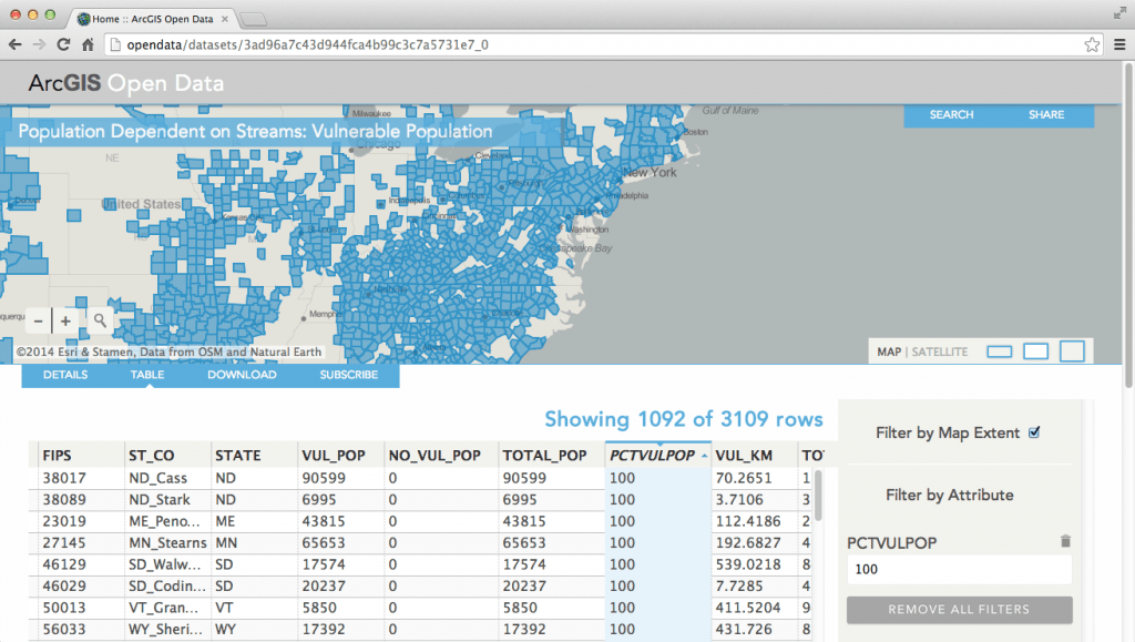 ArcGIS Open Data