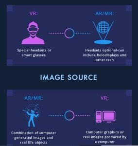 futurism_infographic_VR