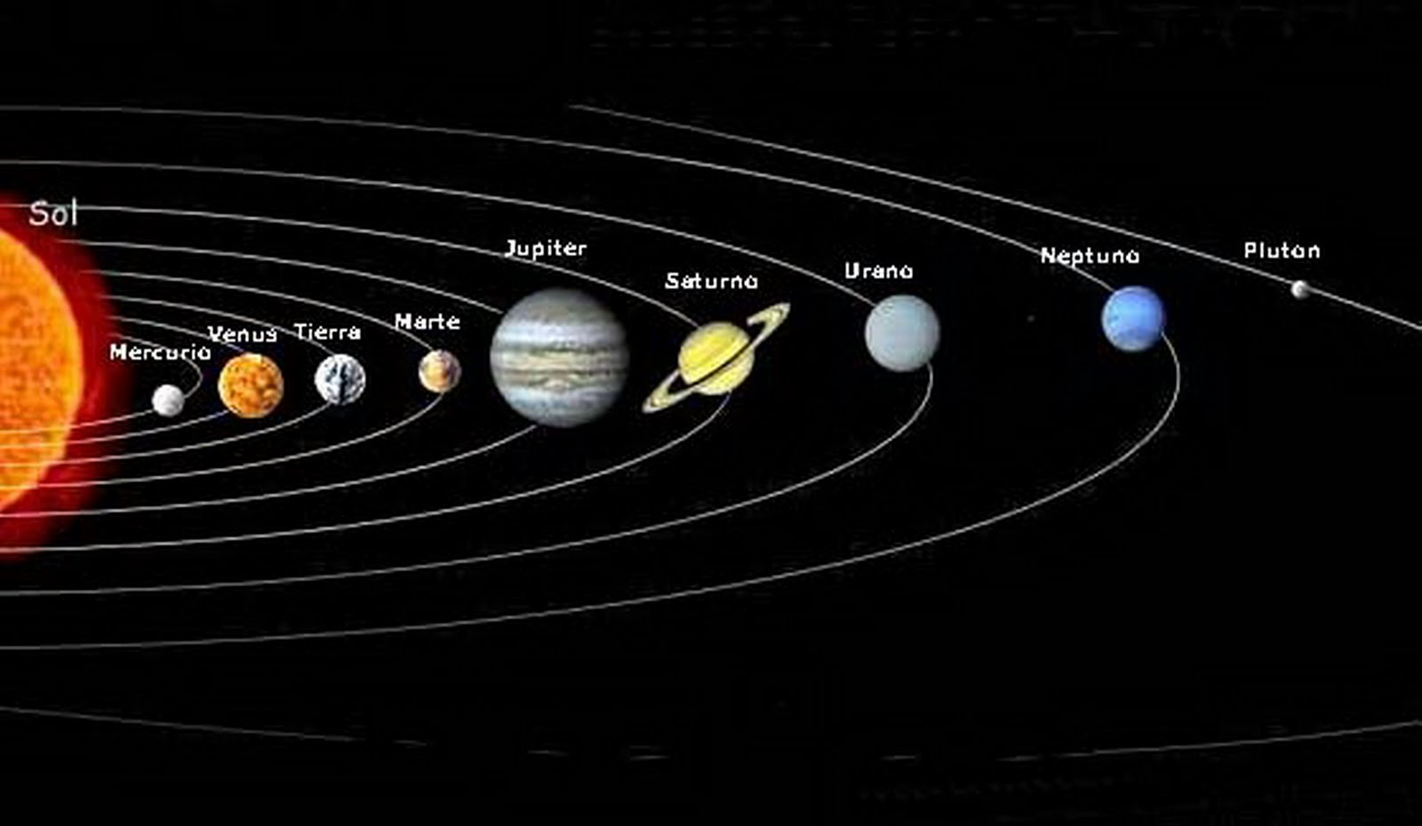 Los Nombres De Los Planetas Inspirados En Zeus Y Otros Dioses Griegos Greciaaplicada