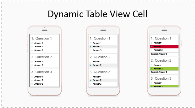 Handling Dynamic Views in Table View Cell | InnovationM Blog