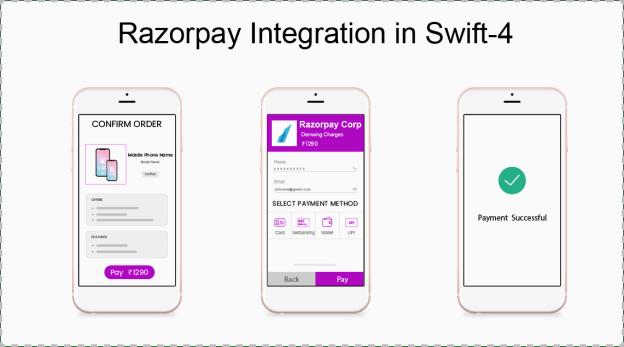 Payment Gateway, Razorpay Gateway