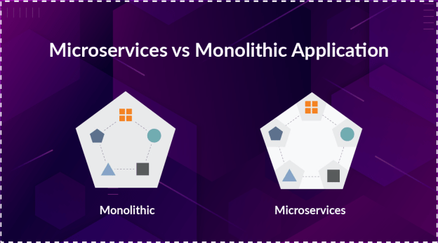 Microservices vs Monolithic Application