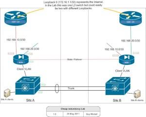 Budget High Availability ASA testing | Network Development