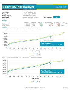 2015 Fall Enrollment Tracking