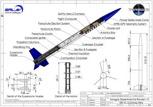 Diagrama explicativo del diseño del cohete TER-1C (Por Ing. Luis Salaverría)
