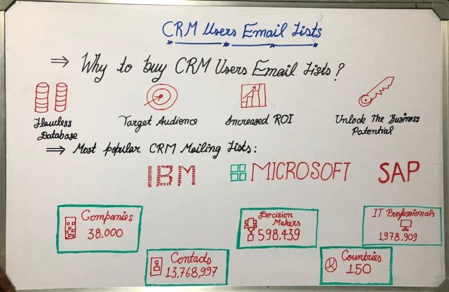 CRM Users Email List-Leo Data Services