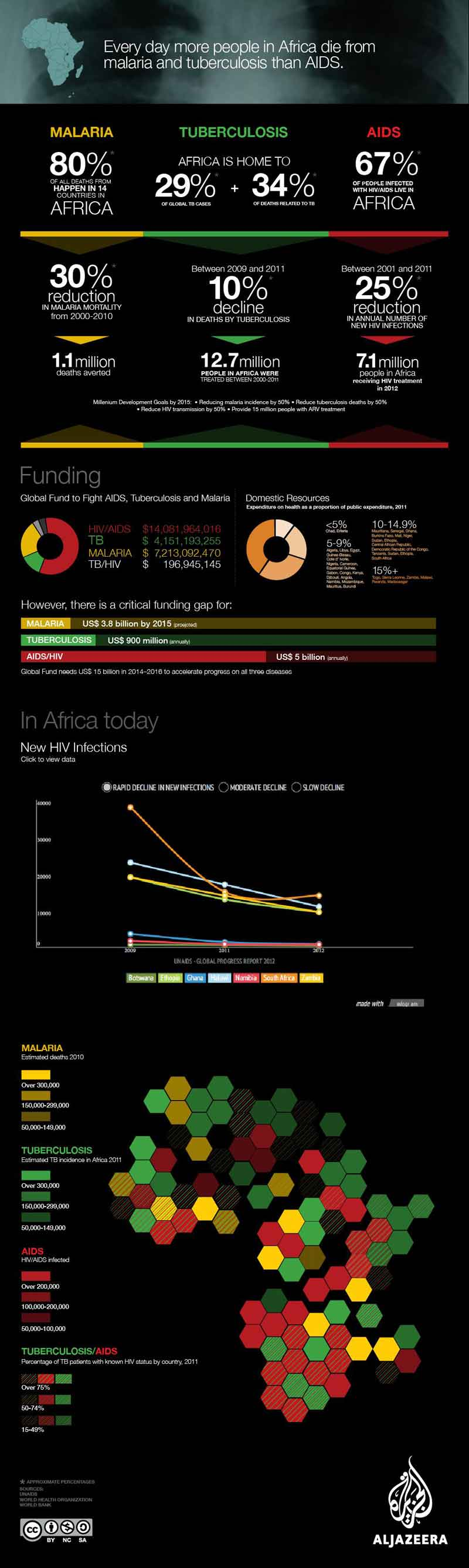 malaria-infographic