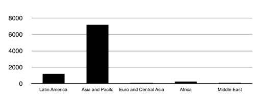 climate-graph-1