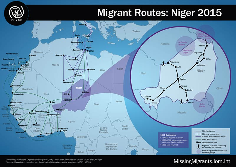Migrant_Route_Niger_2015