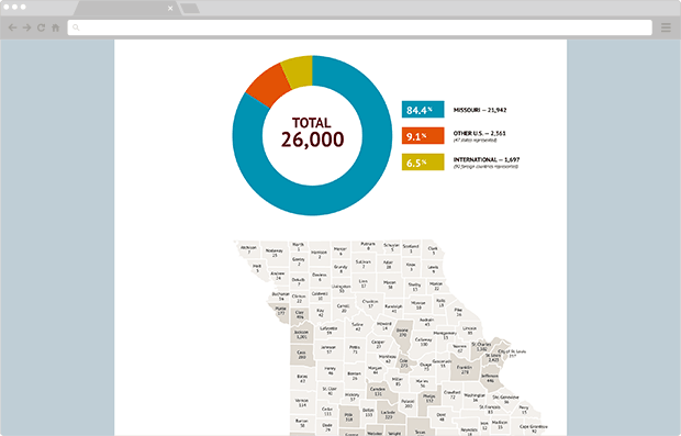 Screenshot of infographics from the legislative guide website