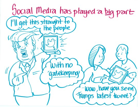 """Social Media has played a big part"""