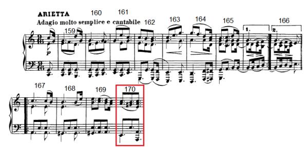 op. 111 – Eine Analyse in 335 Teilen – Takt 170 (Adventskalender, Türchen Nr. 4)