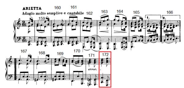 op. 111 – Eine Analyse in 335 Teilen – Takt 172 (Adventskalender, Türchen Nr. 6)