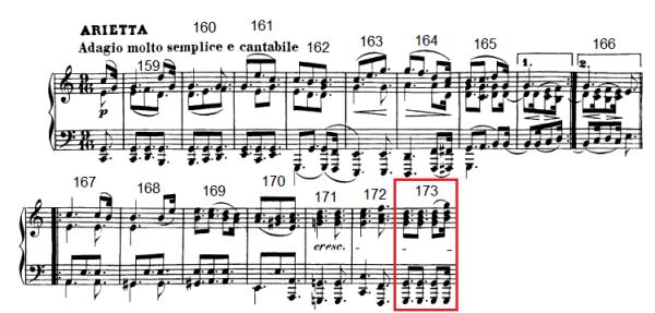 op. 111 – Eine Analyse in 335 Teilen – Takt 173 (Adventskalender, Türchen Nr. 7)