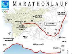 Komponieren und Marathonlaufen