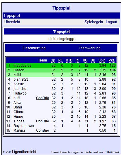 Tippspiel 2014-06-23 15-12-50