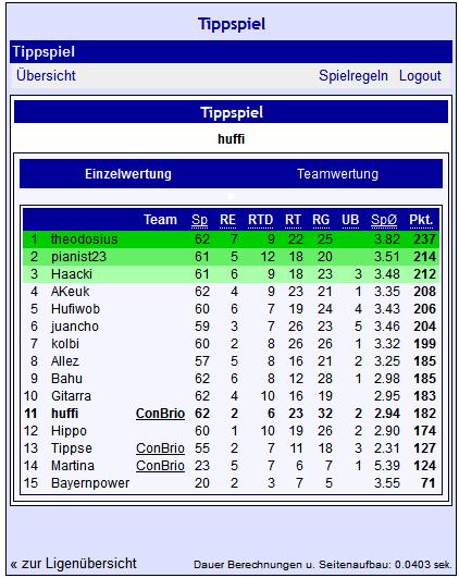 Tippspiel 2014-07-10 10-11-34