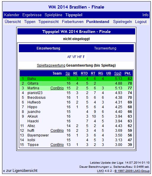 WM_2014_Brasilien_Finale 2014-07-14_11-21-45