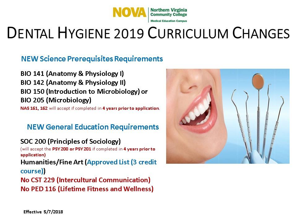 2019 Dental Hygiene Curriculum Changes