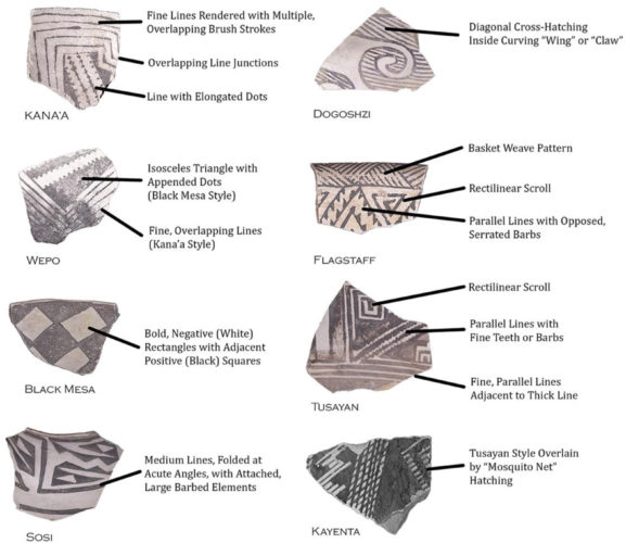 Sherd images with diagnostic design elements of Tusayan White Ware types identified.