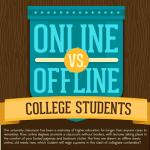online vs offline students success infographic thumbnail1