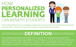 Personalized Learning Benefit Students infographic