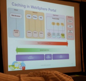 IBMDX2015_cache