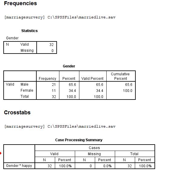 IBM SPSS Statistics Syntax & Macro Development - Perficient Blogs