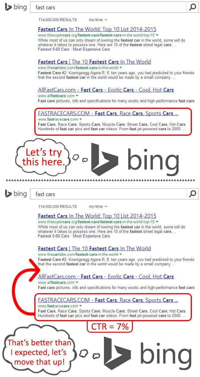 Bing's Concept of Testing SERP Position by User Response